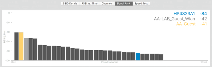 7-wifi-scanner-signal-rank.png